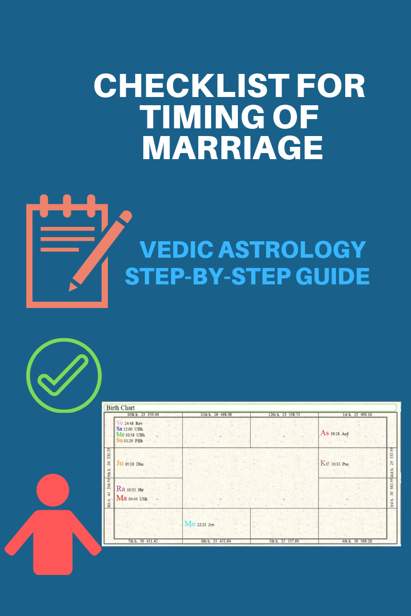 Checklist for Timing of marriage