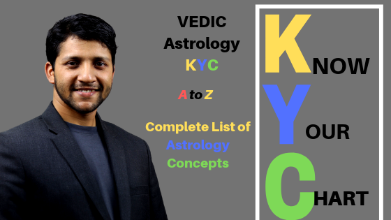 Know Your Chart (KYC)